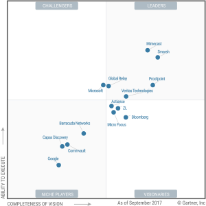 2017 Gartner Magic Quadrant - Email Security and Encryption